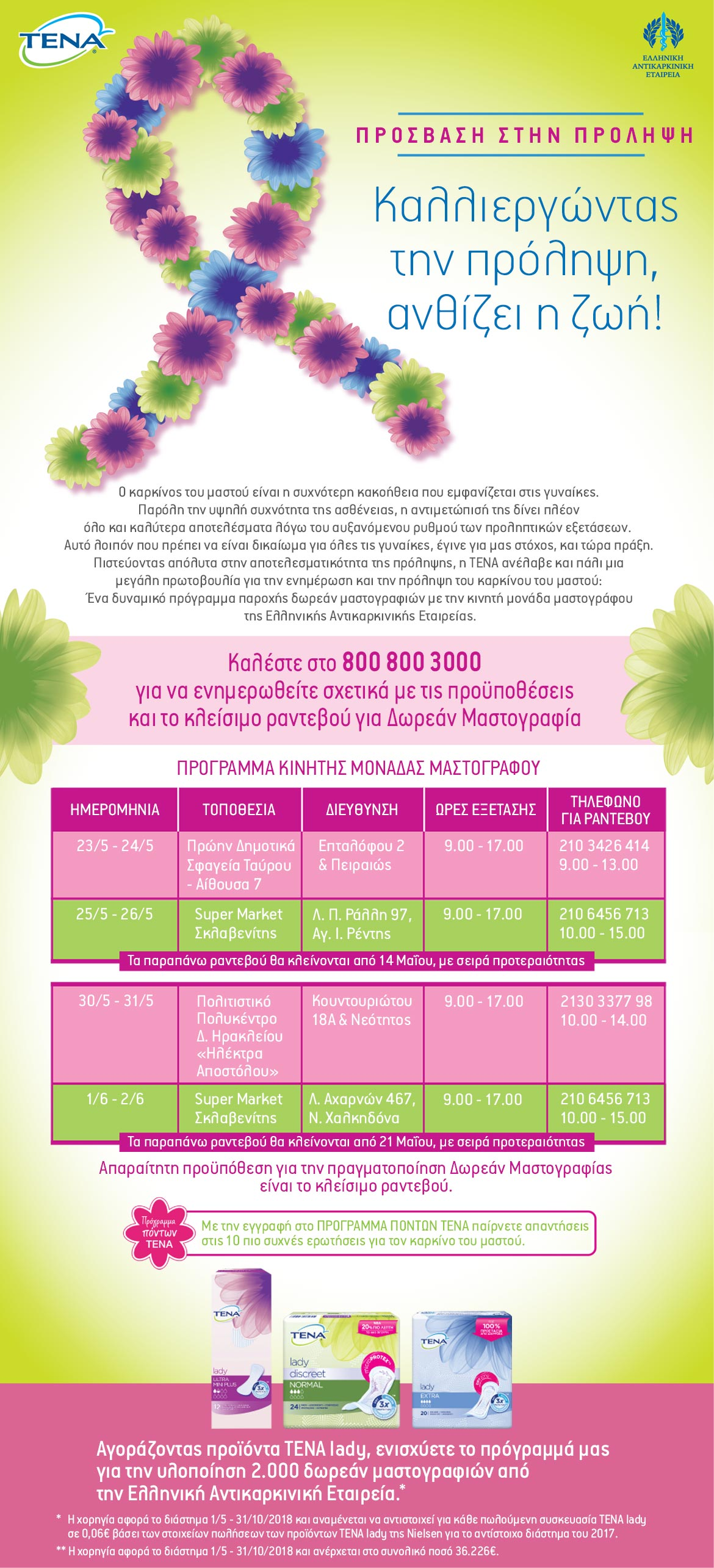 tena-mamografia