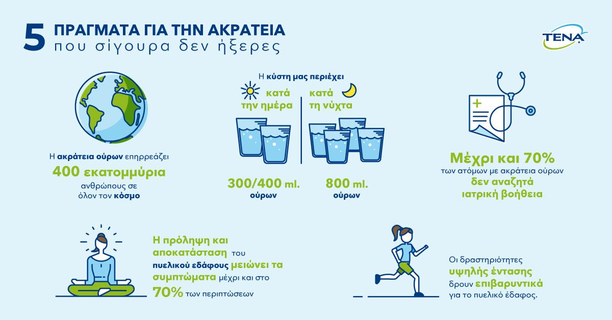 infografía-incontinencia_GR